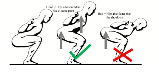 Squats: an essential part of every workout! - Foundation Physiotherapy &  Wellness
